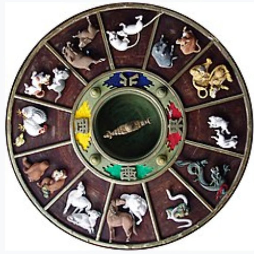 Chines Astrology Chart