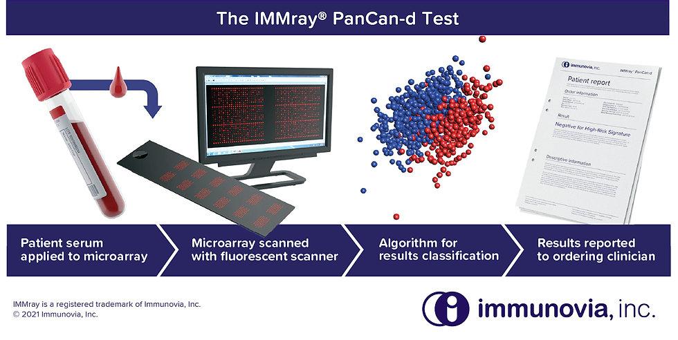 IMMray-1.jpg