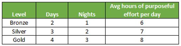 AJ minimums2.PNG