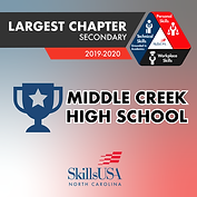 Largest Chapter Middle Creek HS.png