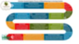 Christian Family Program Process Chart.p