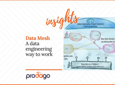 A Secret Plot to Unlock Data Value: Data Mesh