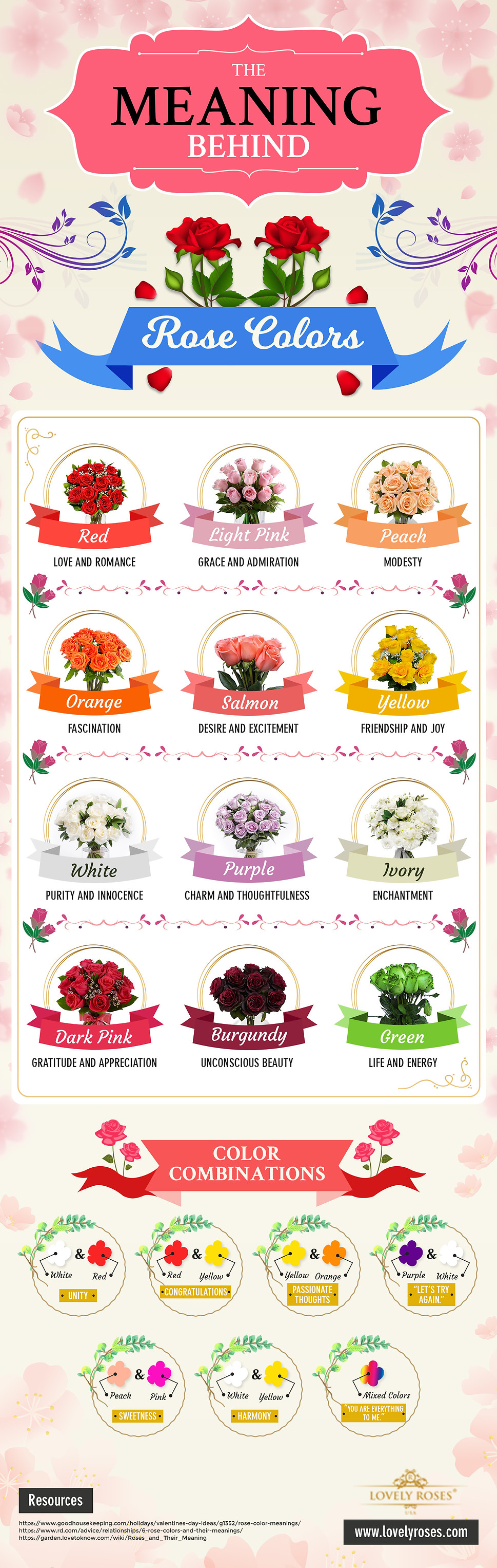 Lovely-Roses-The-Meaning-Behind-Rose-Col