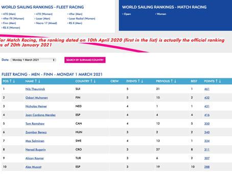 Numéro 1 au Ranking Mondial !