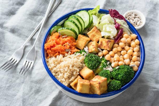 Repas type du régime planétaire