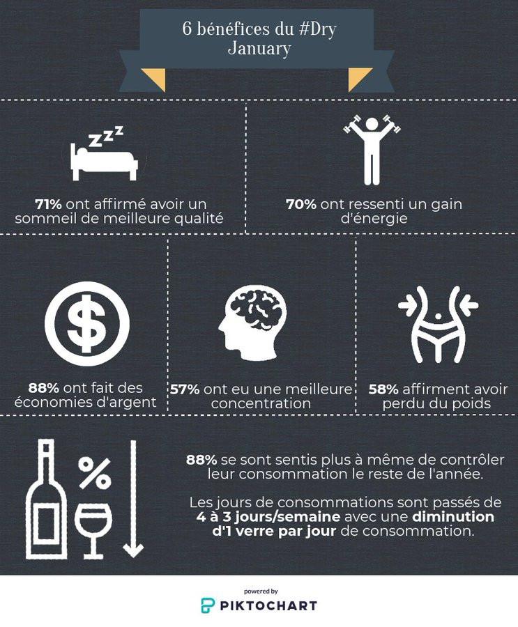 dry january, janvier sans alcool, belgique, santé, health, drink, juice, jus,