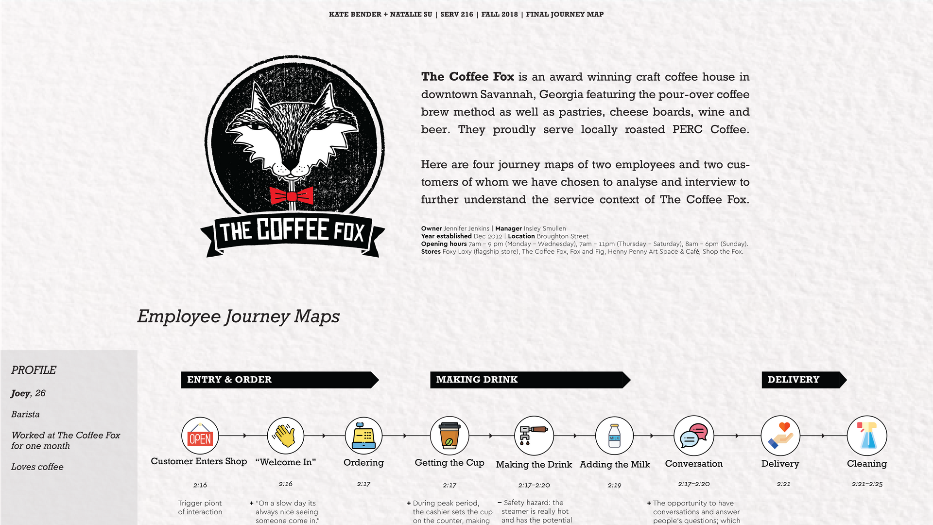 SERV 216 Final Journey Map.png