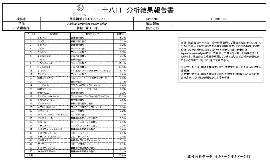 wix用分析表.png