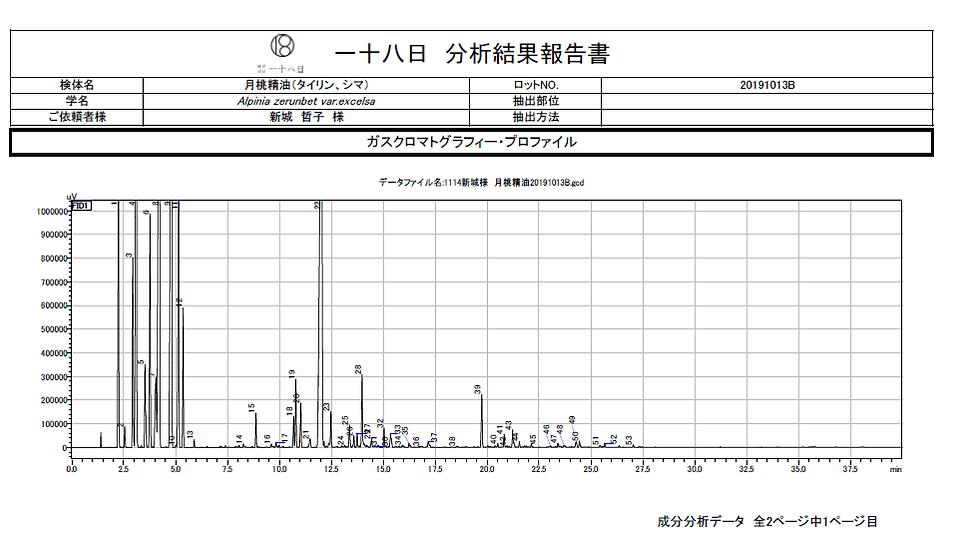 wix用分析結果グラフ.png