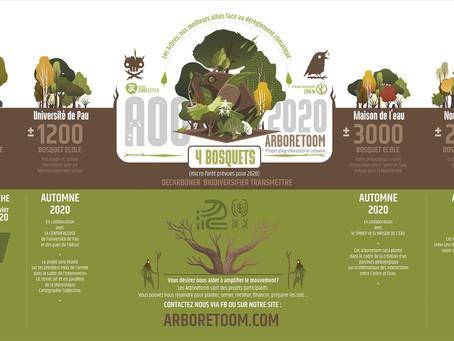 2020 . 4 arboretoom au programme dont la première dans une semaine.