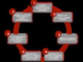 UBCOM software integration cybersecurity artificial intelligence