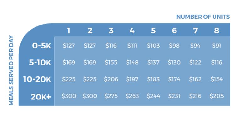 pricing matrix diagram.png