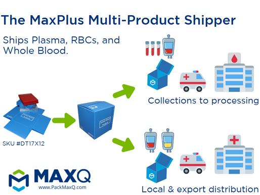 The MaxPlus Multi-Product Shipper Protects Plasma, RBCs, & Whole Blood
