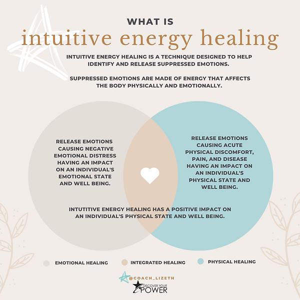 Intuitive Energy Healing Coaching.png