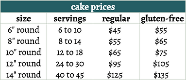 2020 cake prices.png