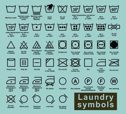 Laundromat Signage