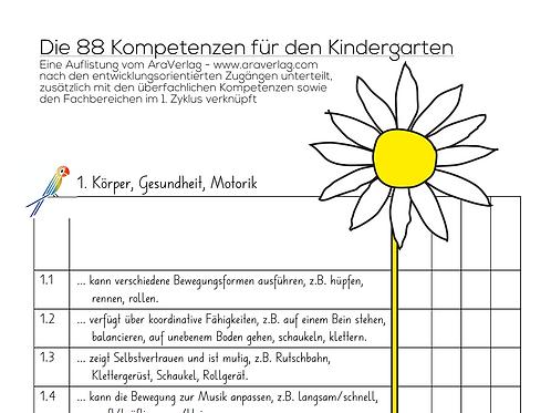 88 Kompetenzen für den KG (alle EoZ)