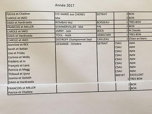 resultats concours ob 2017 TCCU