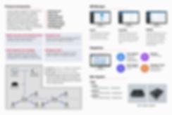 Mini_System_Brochure-blad2-_vit-röd-SVB.