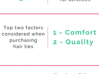 You Buy Your Hair Ties Where!?           Results from the 2016 Hair Tie Survey