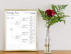 4 Generation Family Tree.JPG