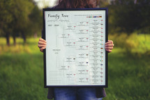 5 Generation Family Tree.jpg