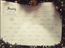 A2 One Surname Family Tree Christmas.PNG