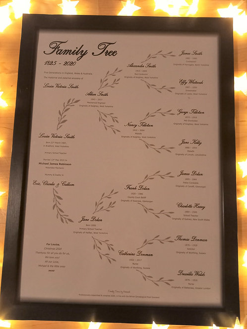 4 Generation Family Tree. Framed & Gift-Wrapped
