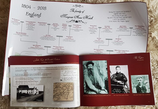 Personalised Family Tree Scroll & Book.PNG
