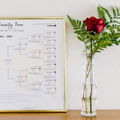 4 Generation Personalised Family Tree Po
