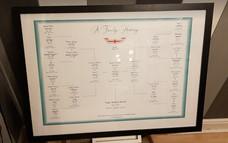 Family Tree Framed.JPG