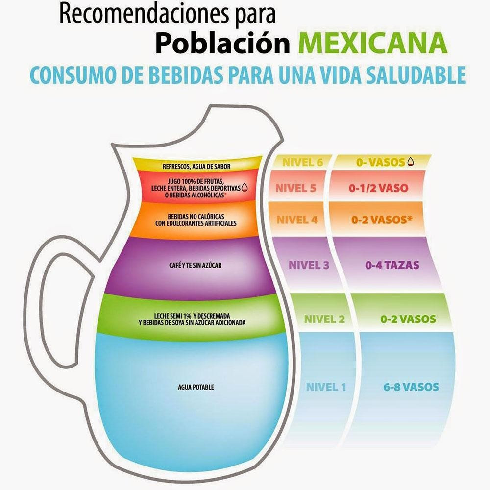Jarra del buen beber para la población mexicana