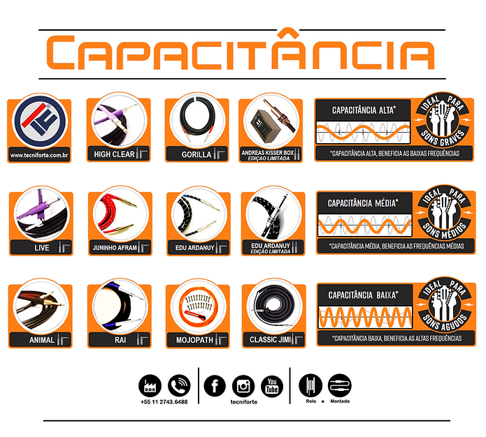 CAPACITÂNCIA_TECNIFORTE_4.png
