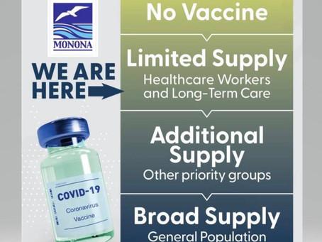 Monona and Our Covid Vaccine Sites