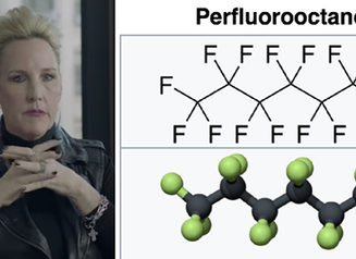 The dangers of fluoride and fluorine