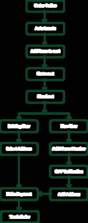 App-Design-UX-Sitemap-User-Flow.png