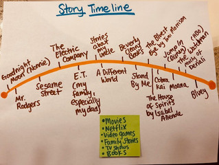 Starting with Story Timelines: A Powerful Launch to the Year by Emily Strang-Campbell