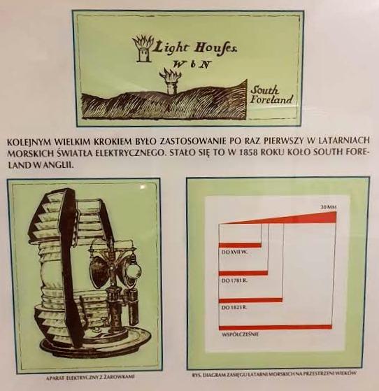 מידע המוצג במוזיאון