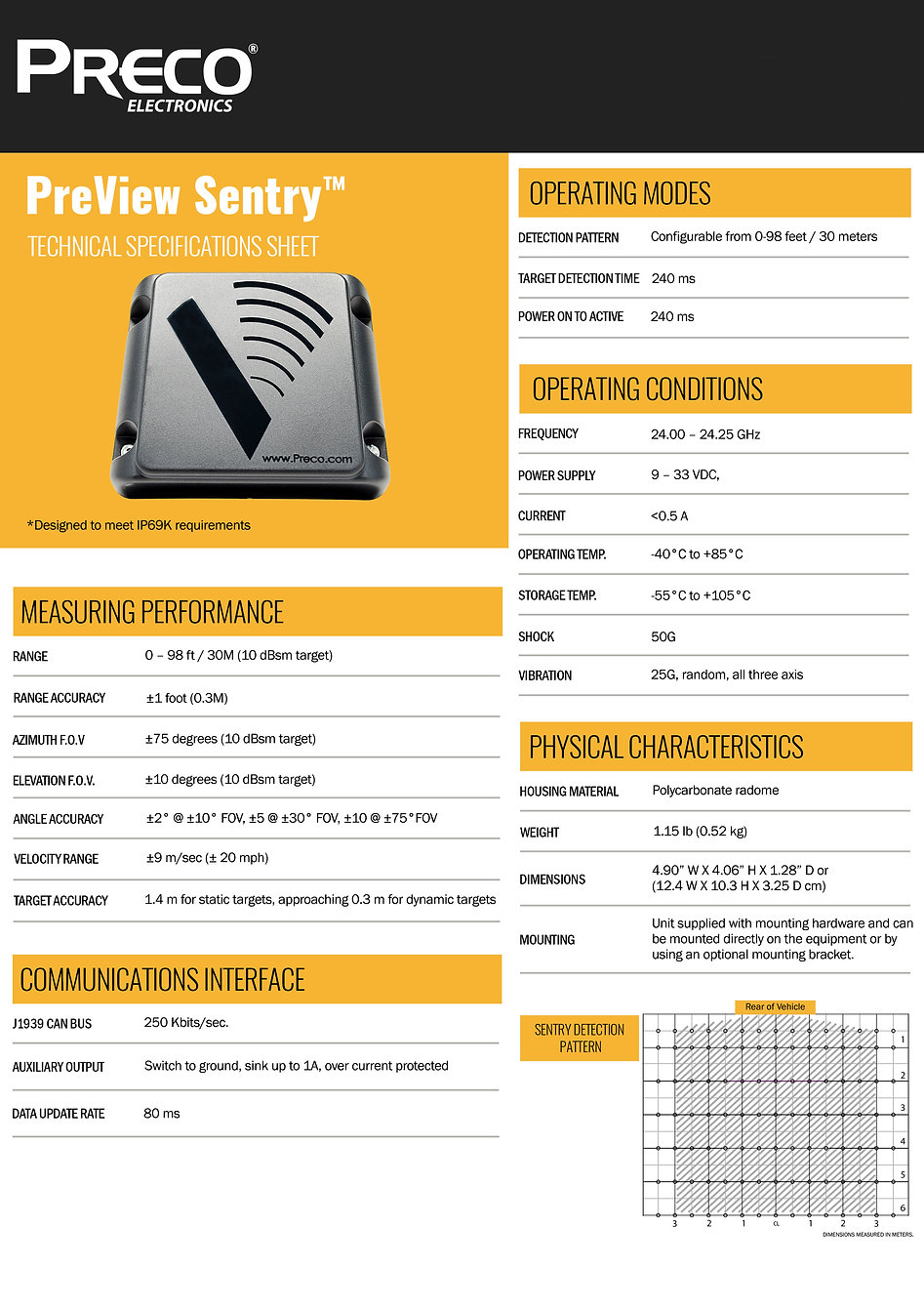 PreView-Sentry-Radar-Data-Sheet.jpg