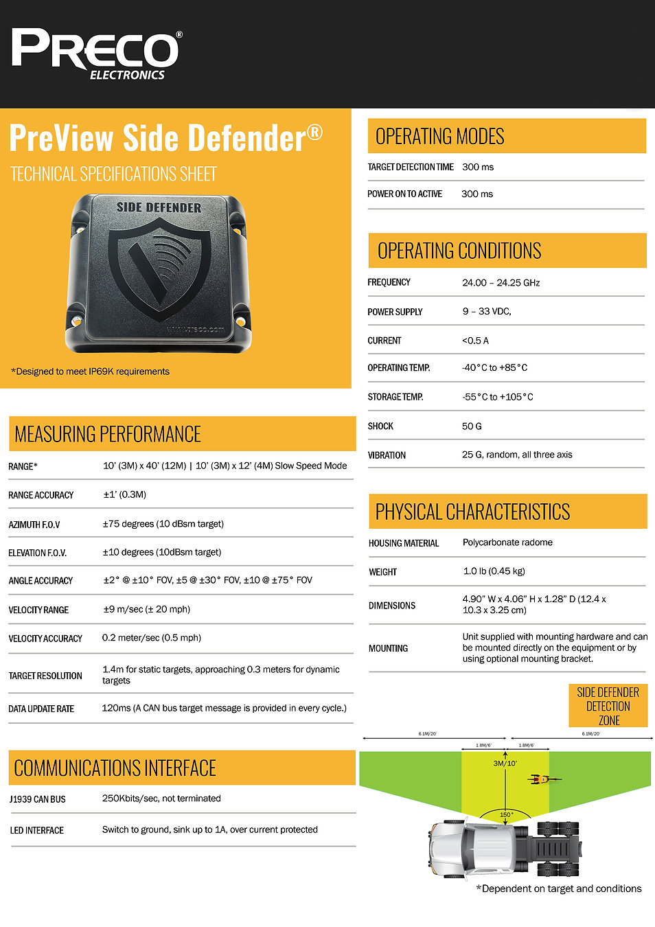 PreView-Side-Defender-Data-Sheet.jpg
