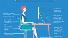 Computer Posture Reminder Application