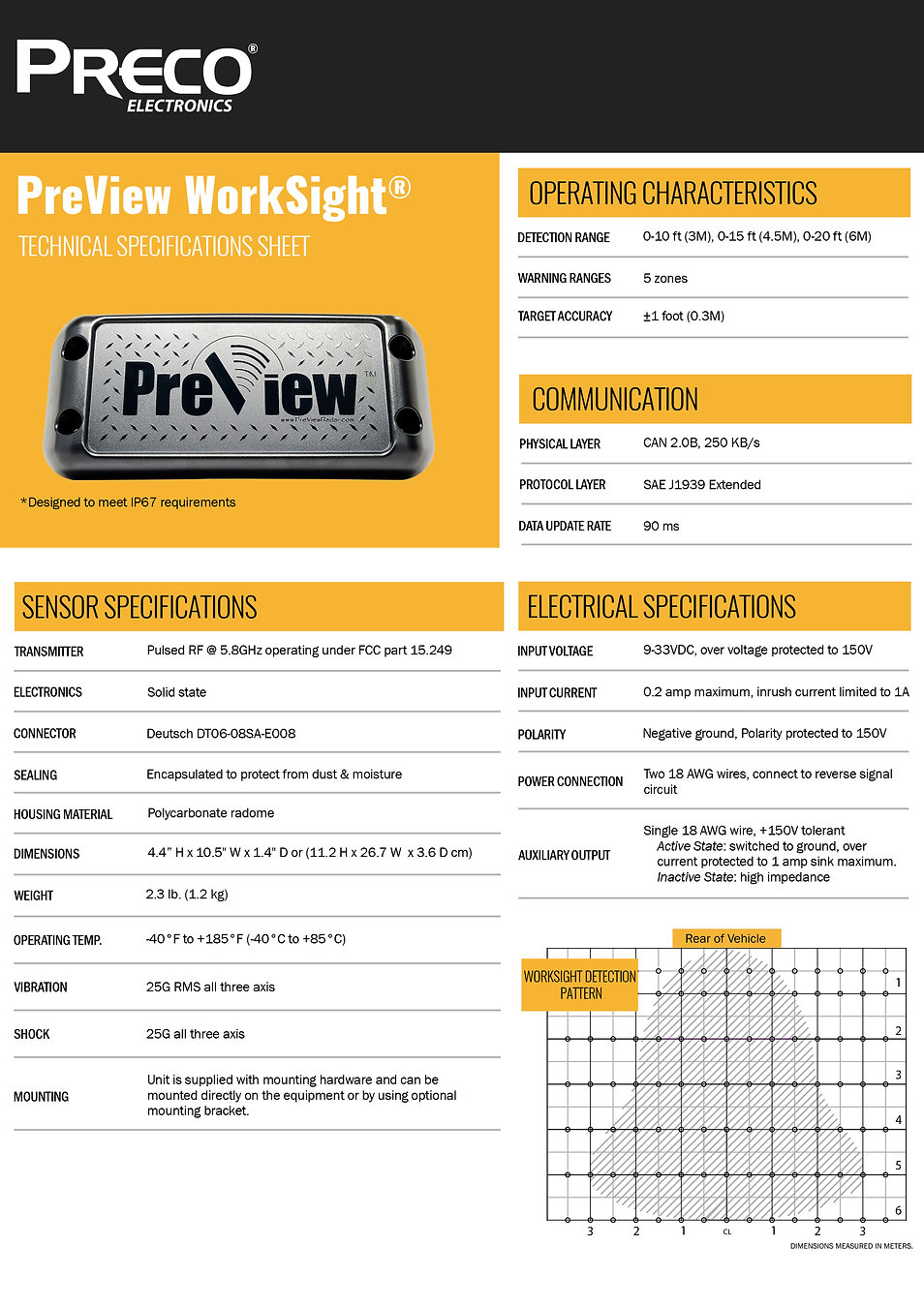 PreView-WorkSight-Data-Sheet.jpg