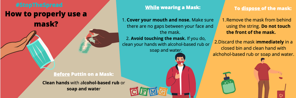 How to Properly Use a Mask