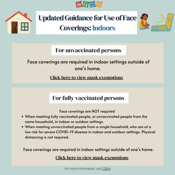 Updated mask guidance regarding Indoor s