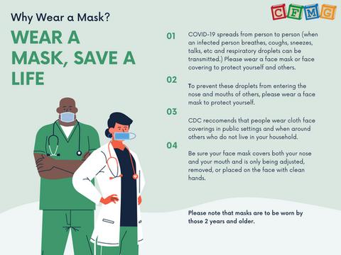 Prevention Coronavirus Mask Awareness
