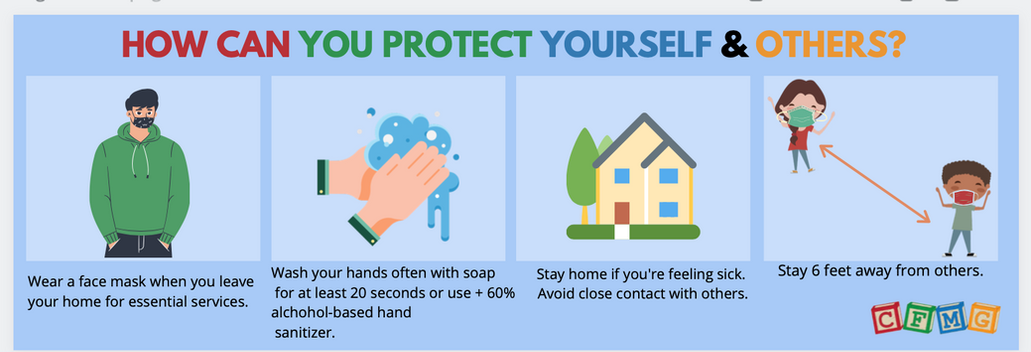 Tips on how you can protect yourself and others