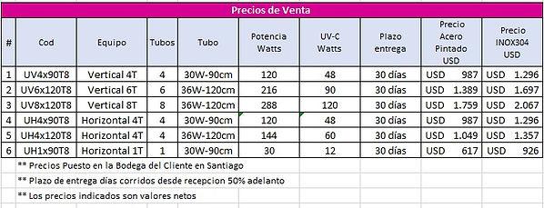 Precios_Protección_UV_Equipos_Industria