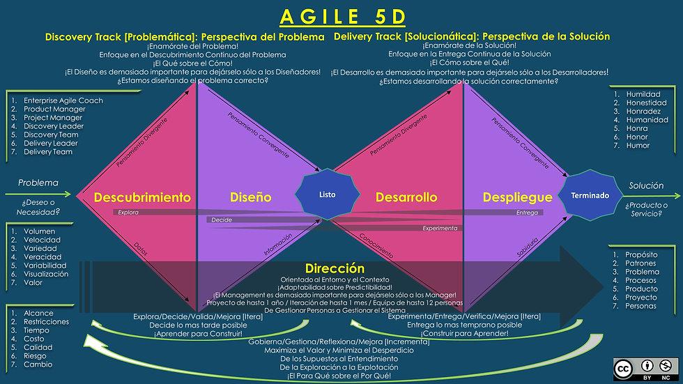 Template Equiliza-AgileFest20.jpg