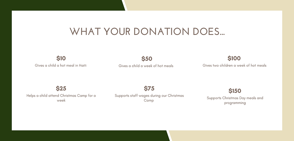 What your donation does....png
