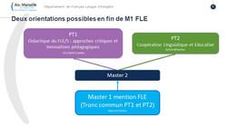 Master FLE 2021-22